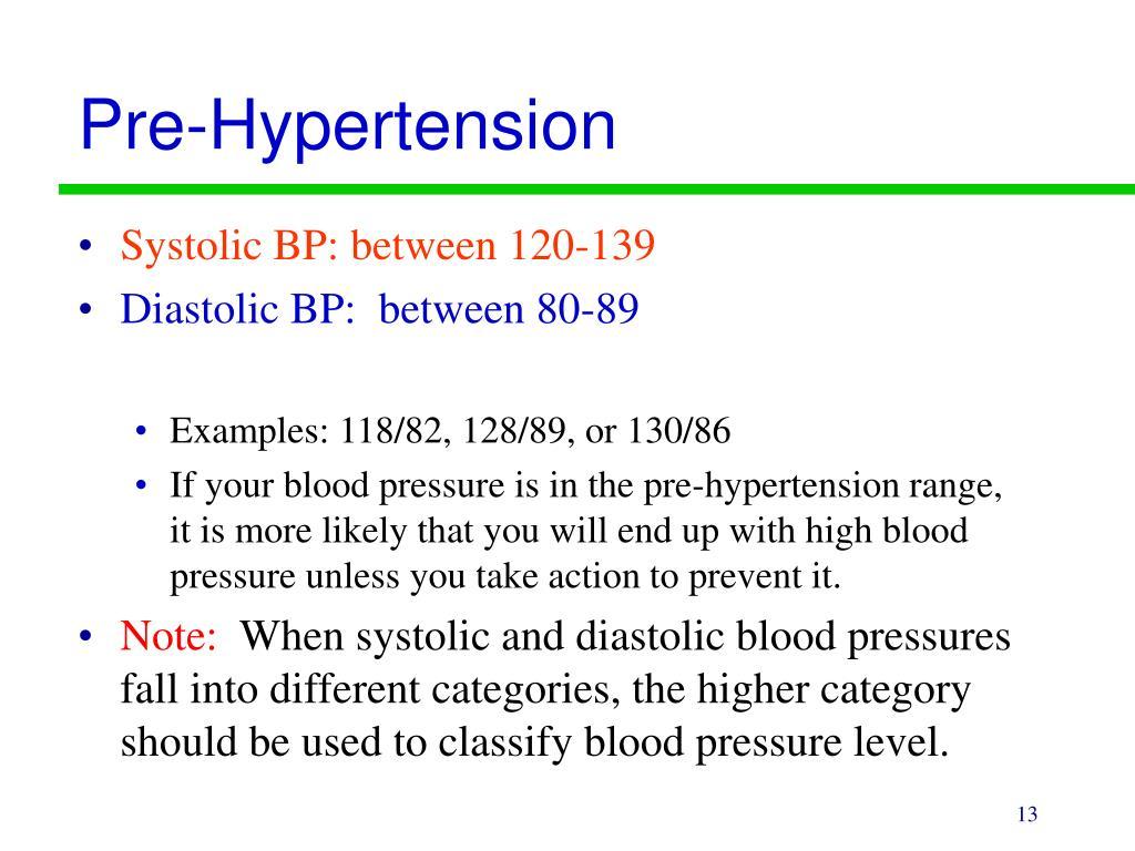 Pre-Hypertension