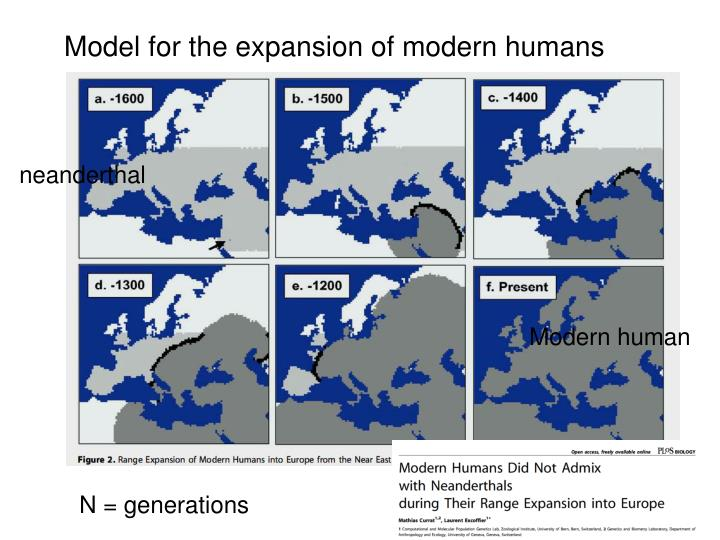 Model for the expansion of modern humans