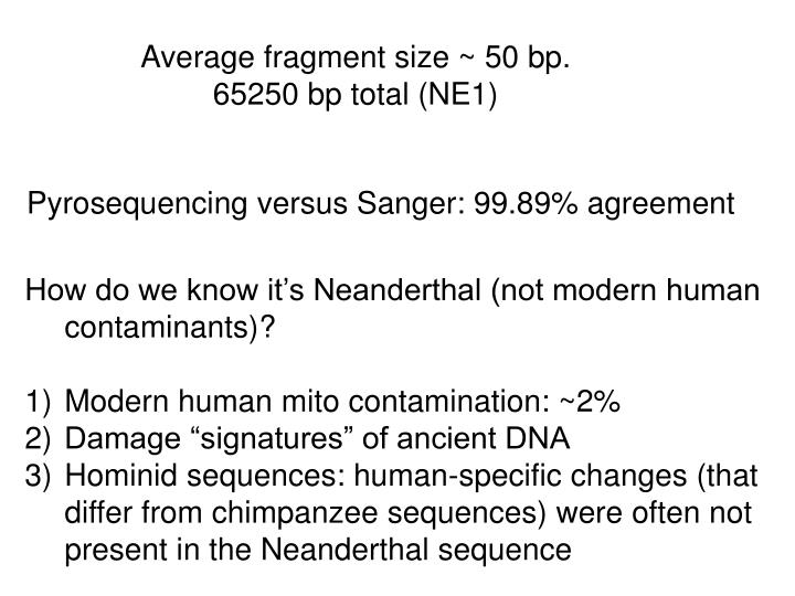 Average fragment size ~ 50 bp.