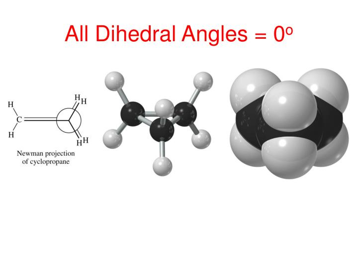 All Dihedral Angles = 0