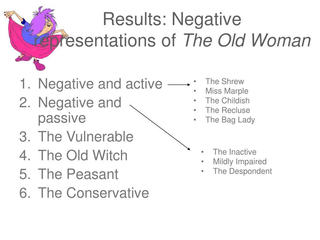 Results: Negative