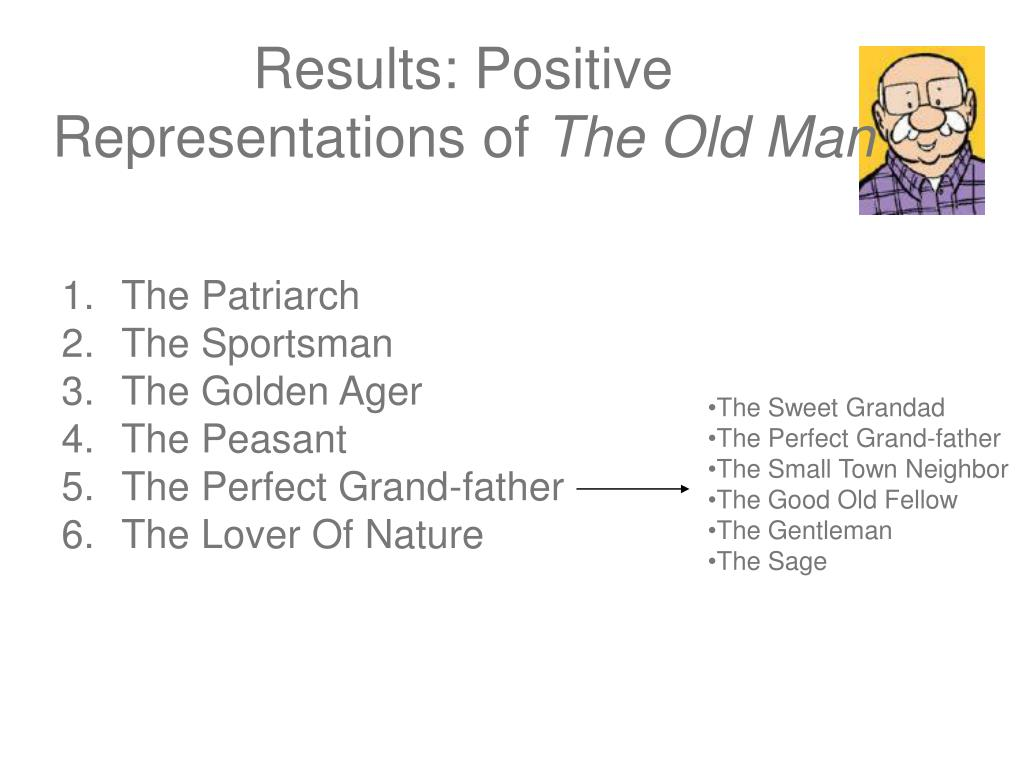 Results: Positive Representations of