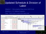 updated schedule division of labor