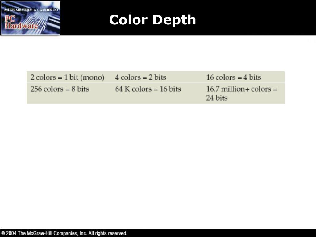 Color Depth