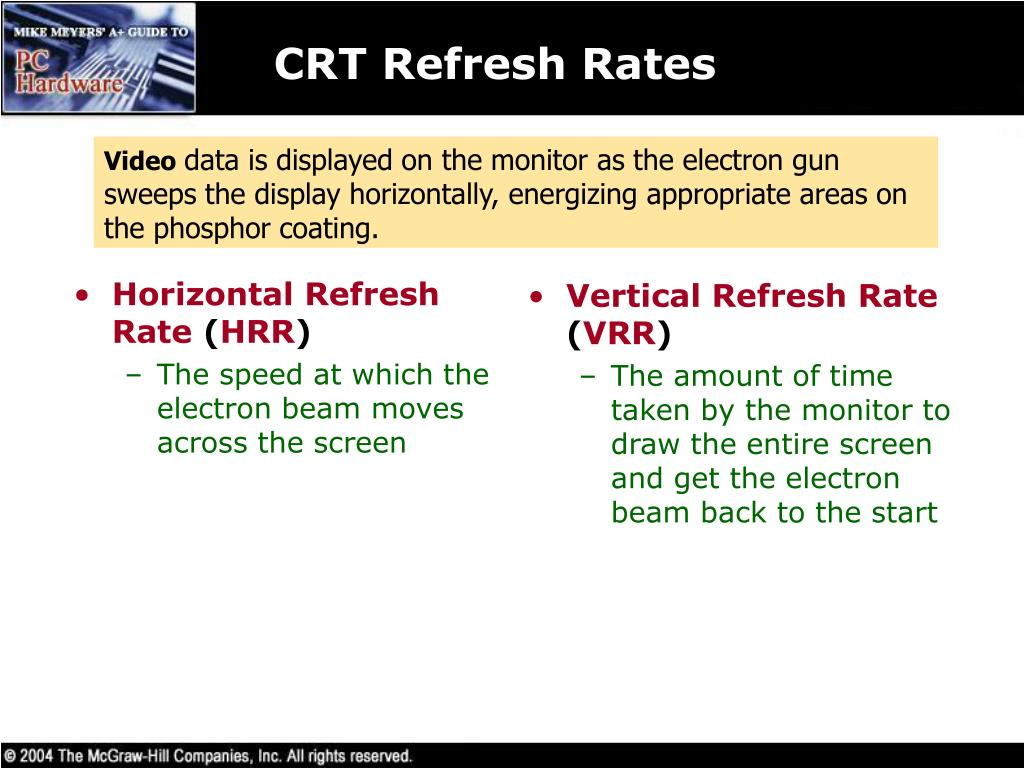 Horizontal Refresh Rate