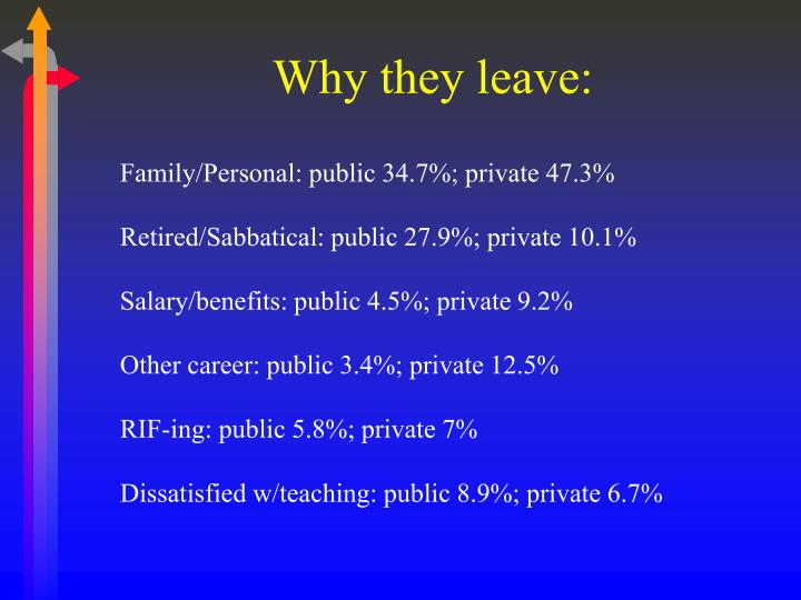 Why they leave: