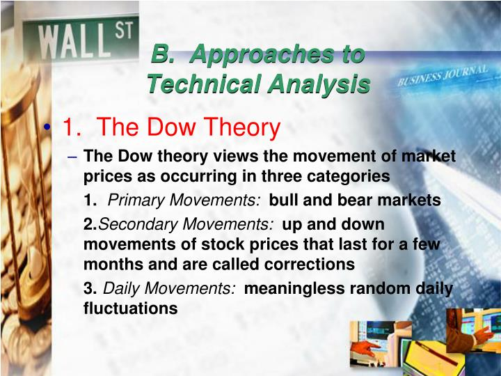 B.  Approaches to Technical Analysis