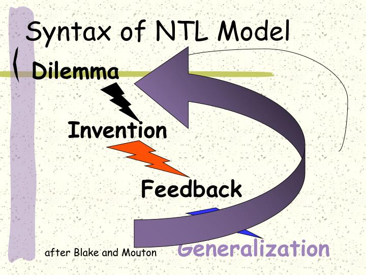 Syntax of NTL Model