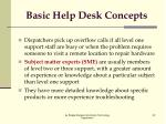 basic help desk concepts1
