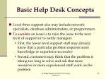 basic help desk concepts2