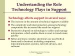 understanding the role technology plays in support