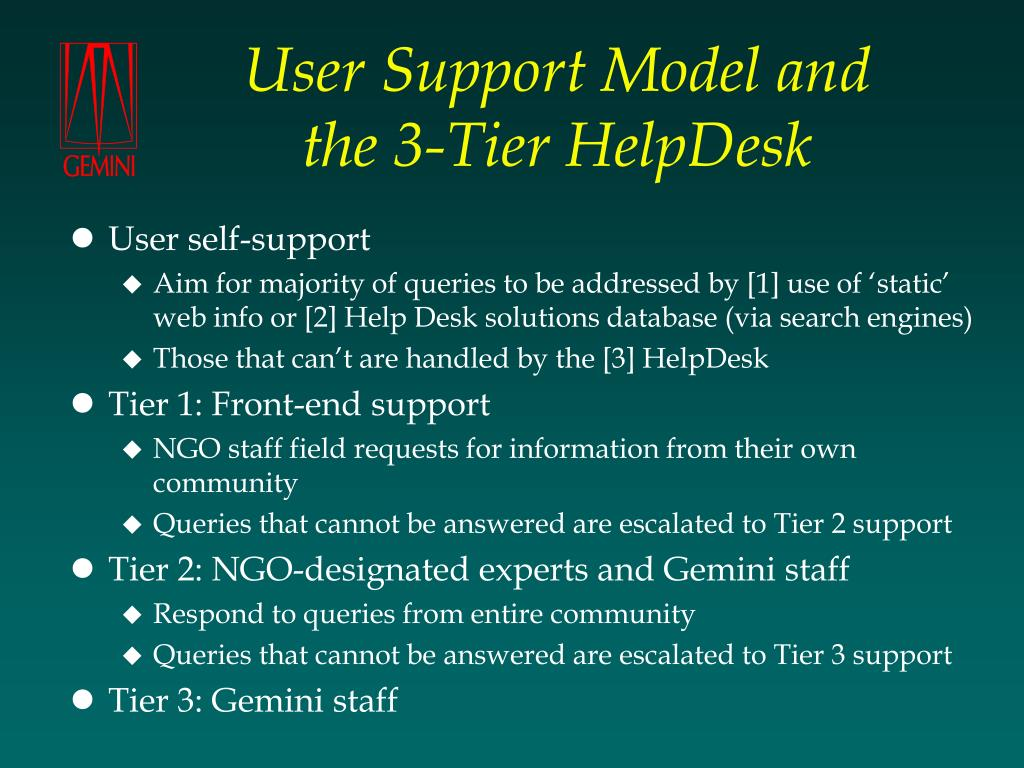 User Support Model and