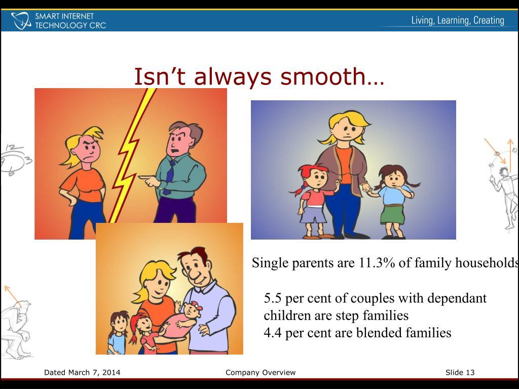 Isn't always smooth…
