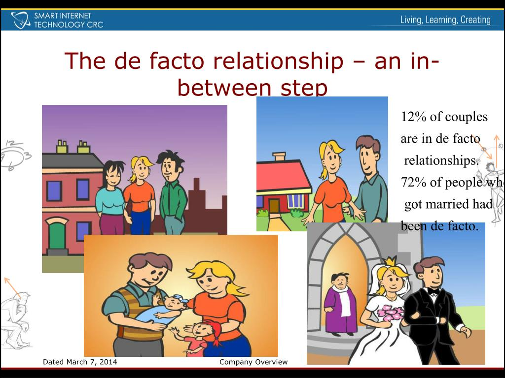 The de facto relationship – an in-between step