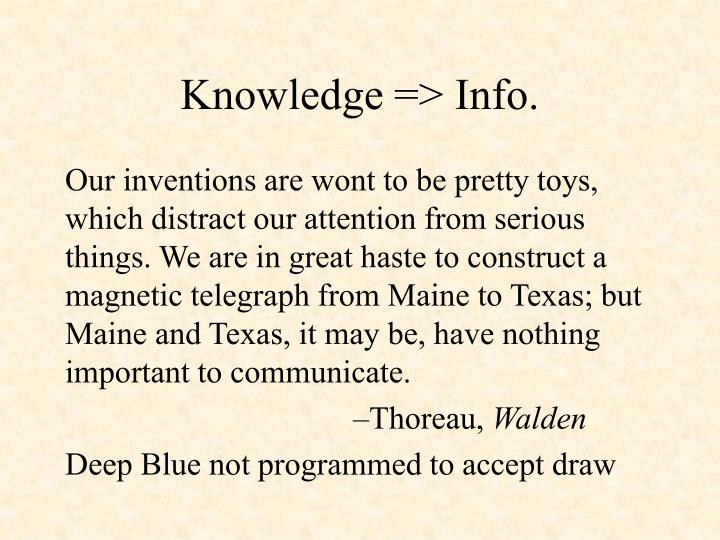 Knowledge => Info.