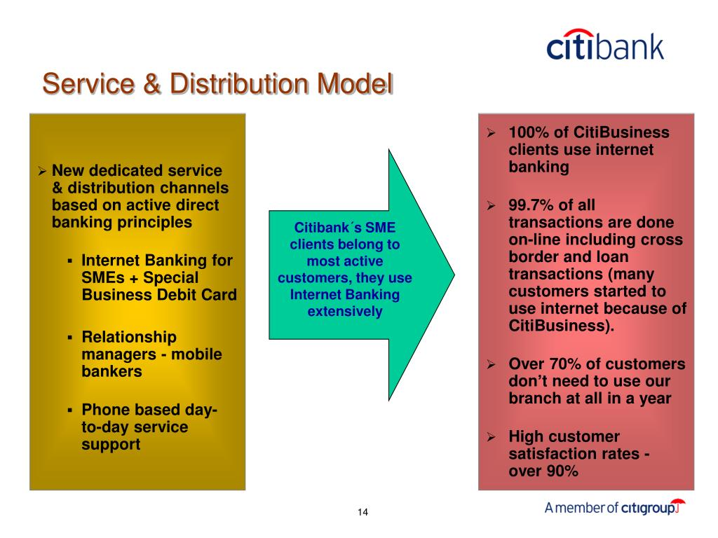 New dedicated service & distribution channels based on active direct banking principles