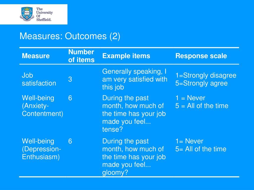 Measures: Outcomes (2)