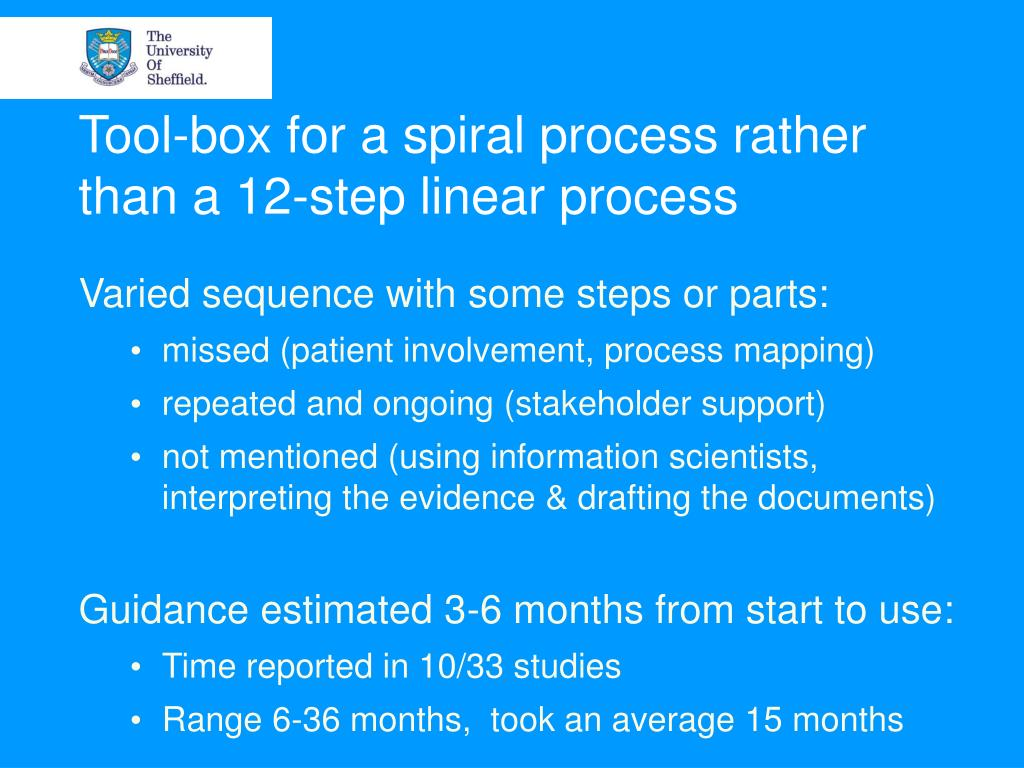 Tool-box for a spiral process rather than a 12-step linear process
