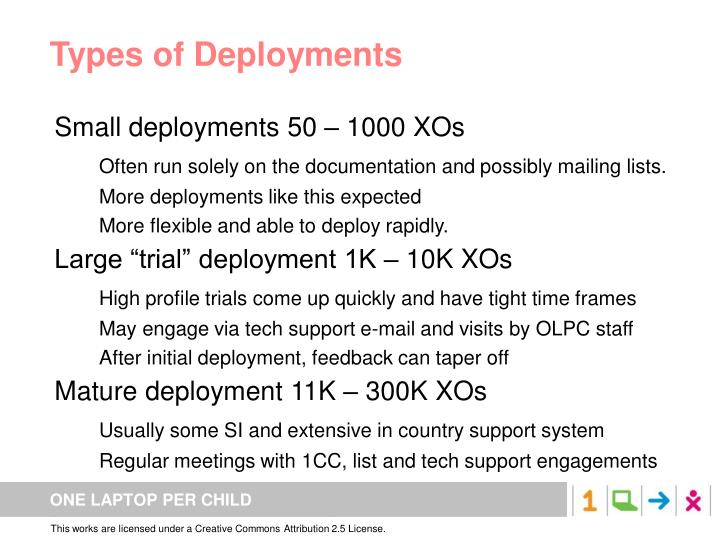 Types of Deployments