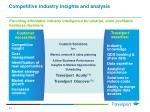competitive industry insights and analysis