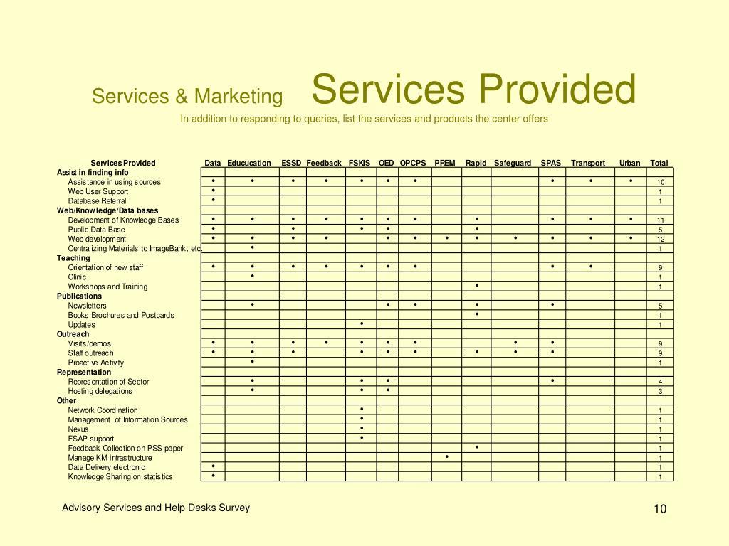 Services & Marketing
