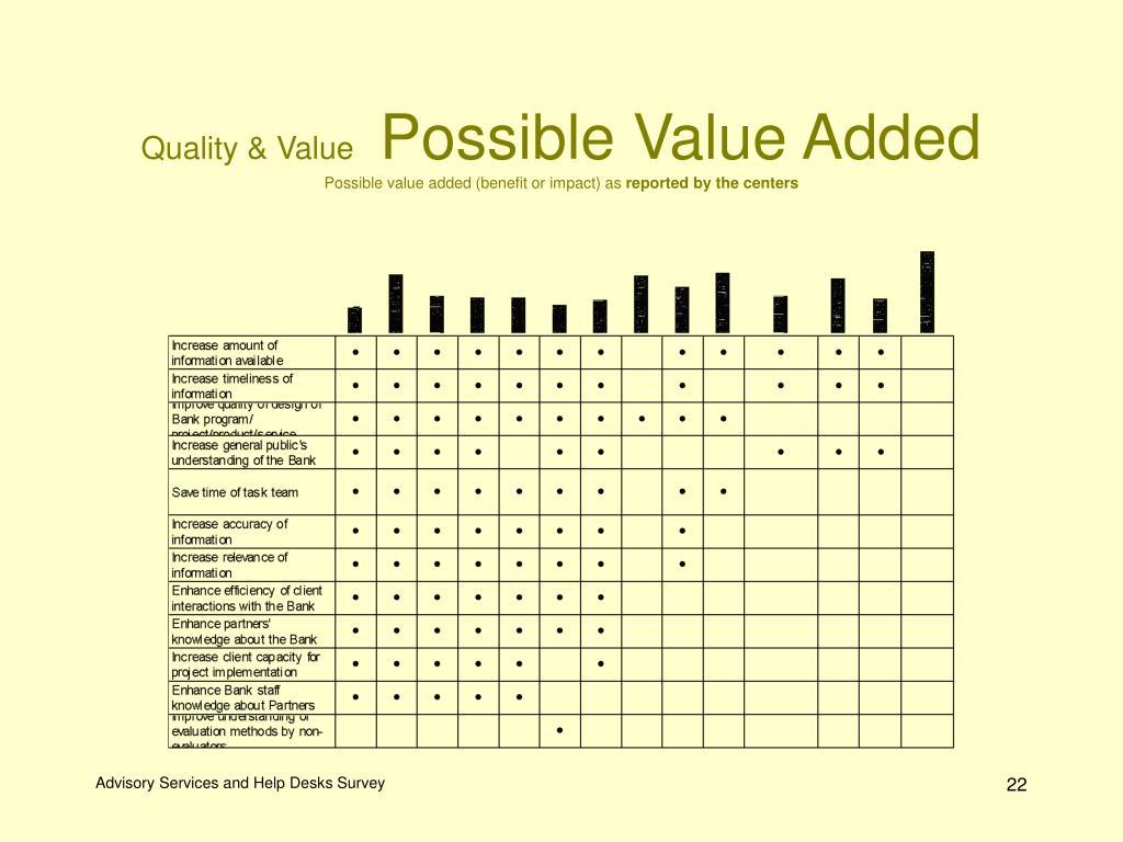 Quality & Value