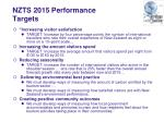 nzts 2015 performance targets