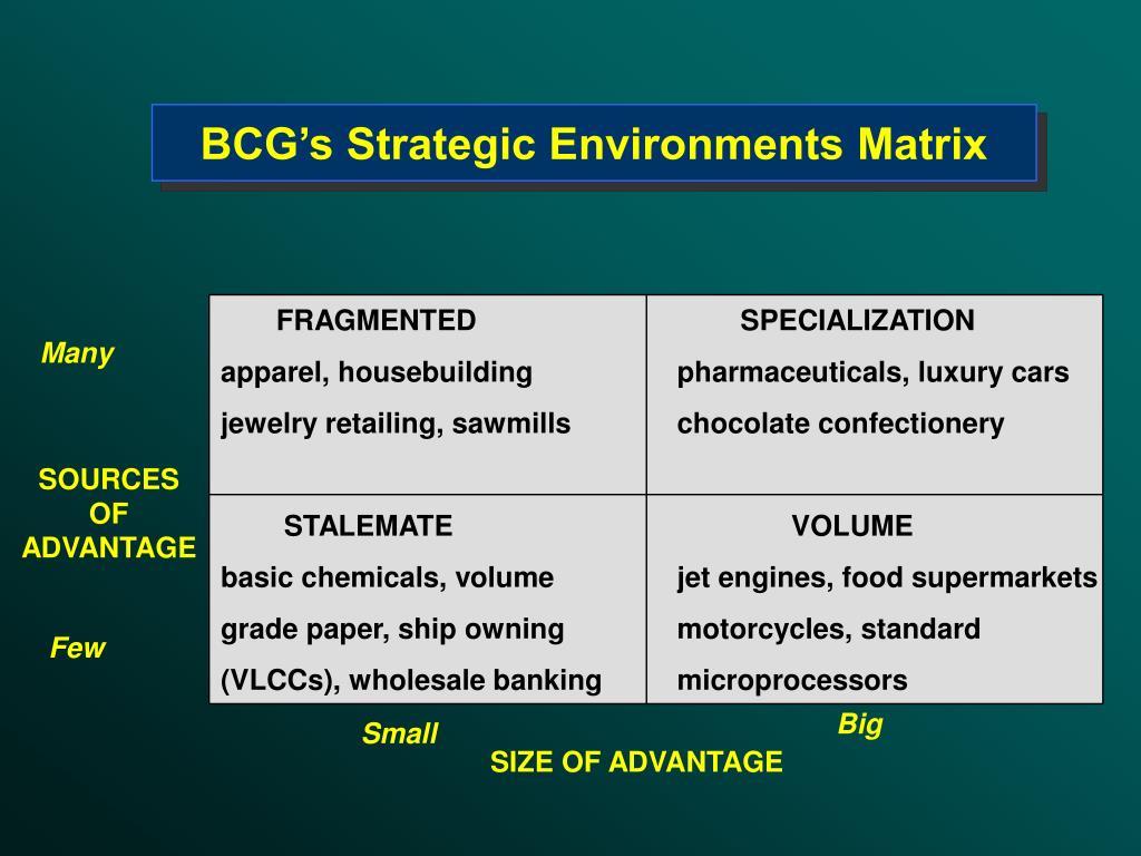 BCG's Strategic Environments Matrix