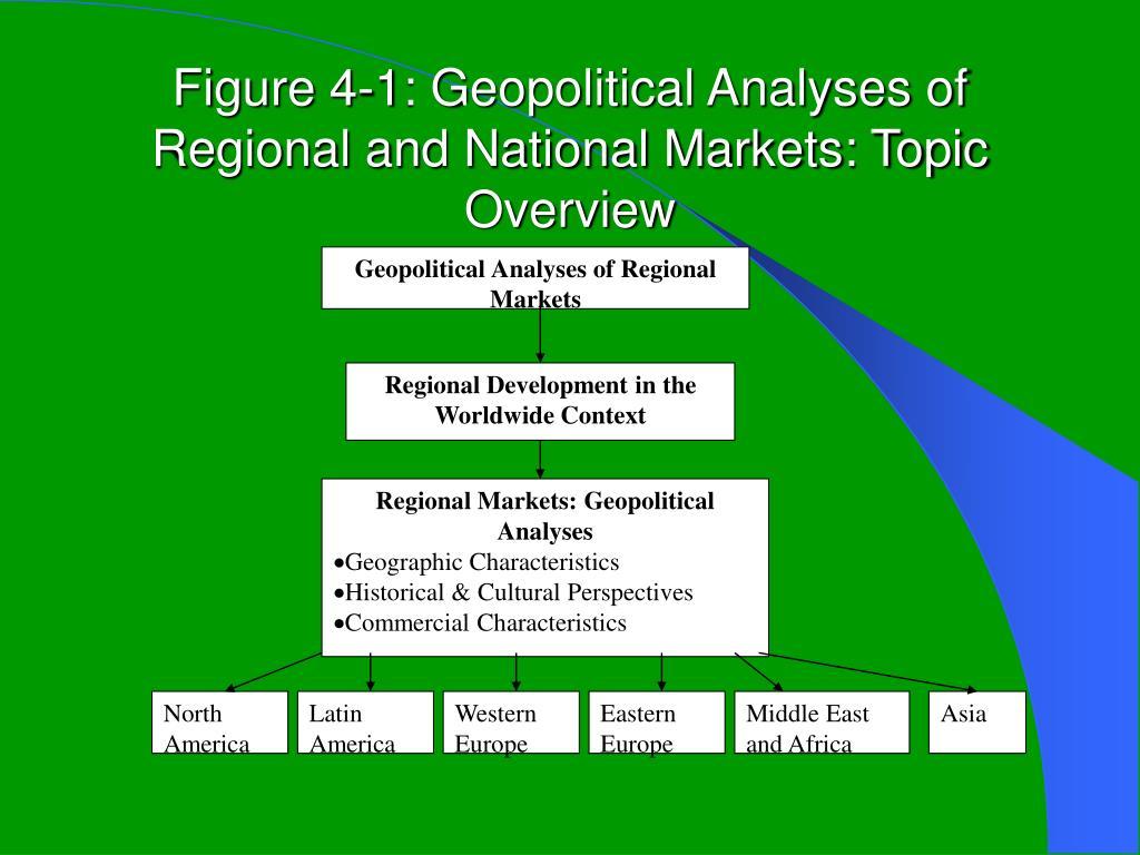 Geopolitical Analyses of Regional  Markets