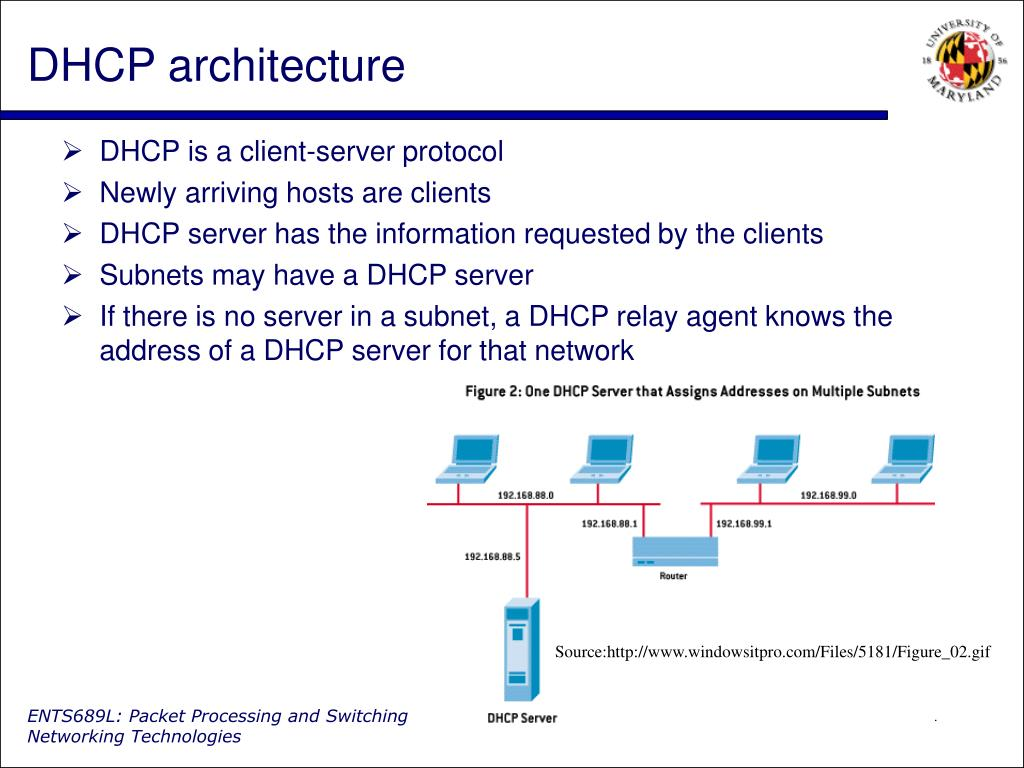 DHCP architecture
