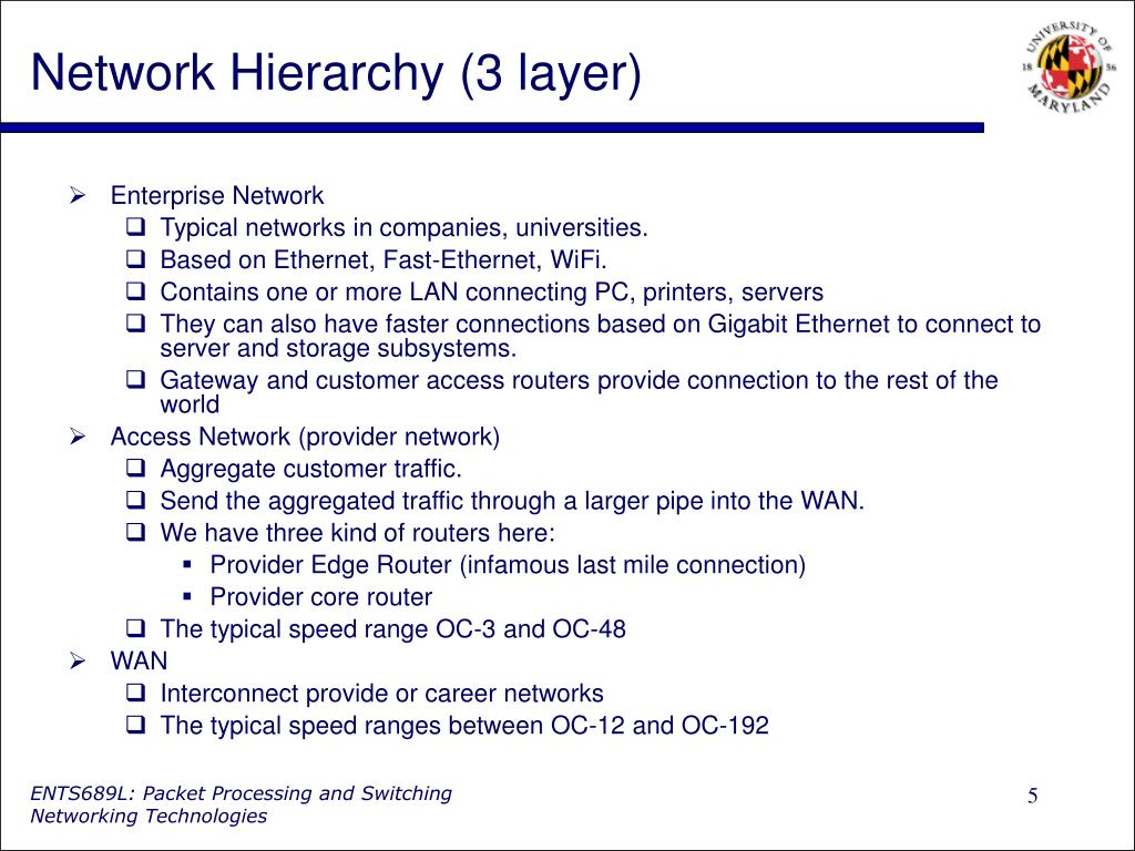 Network Hierarchy (3 layer)