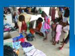 distribution of clothing to the orphans and vulnerable children