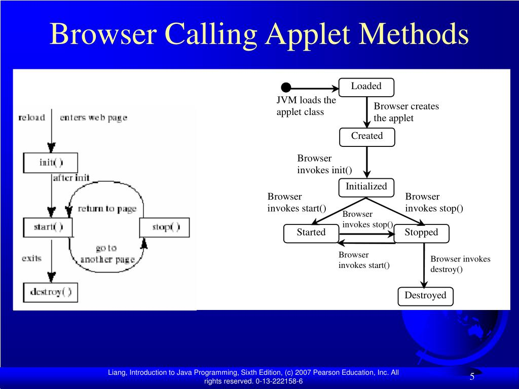 Browser Calling Applet Methods