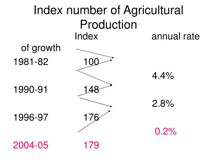 Index number of Agricultural Production