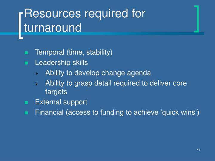 Resources required for turnaround