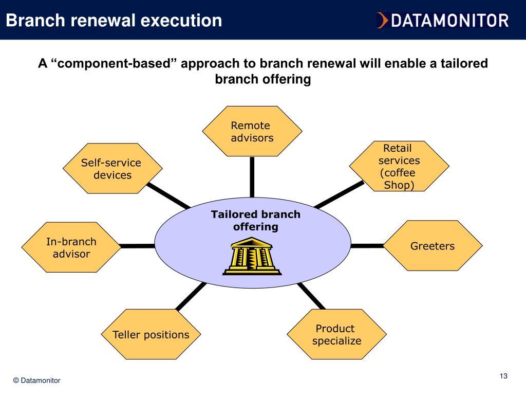 Branch renewal execution