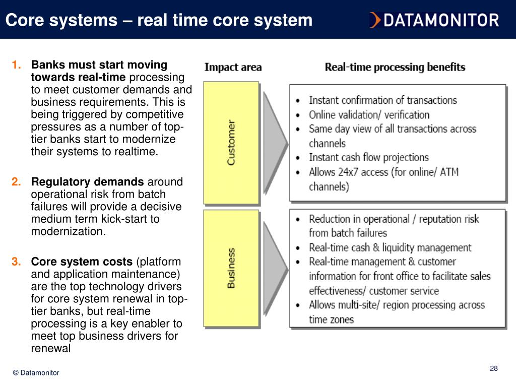 Core systems – real time core system