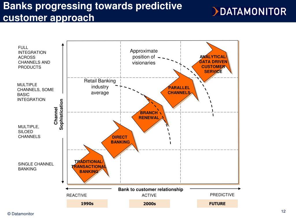 Banks progressing towards predictive customer approach