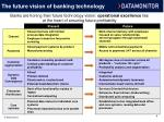 the future vision of banking technology8