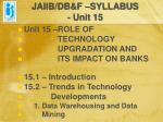 jaiib db f syllabus unit 15