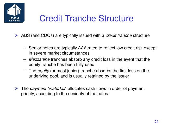 Credit Tranche Structure