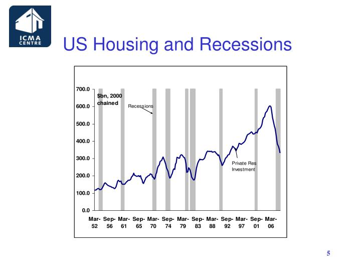 US Housing and Recessions