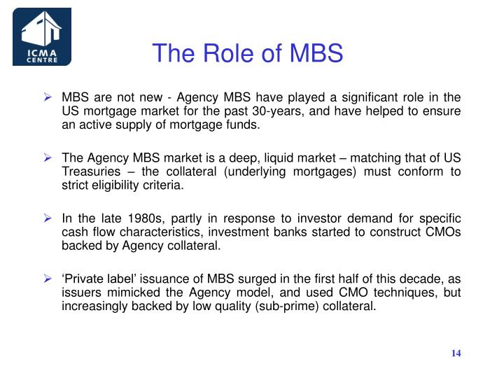 The Role of MBS