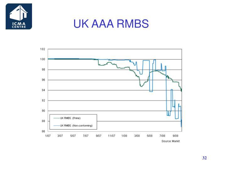UK AAA RMBS