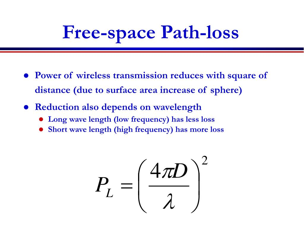 Free-space Path-loss