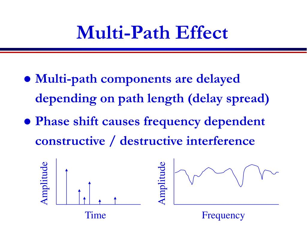 Multi-Path Effect