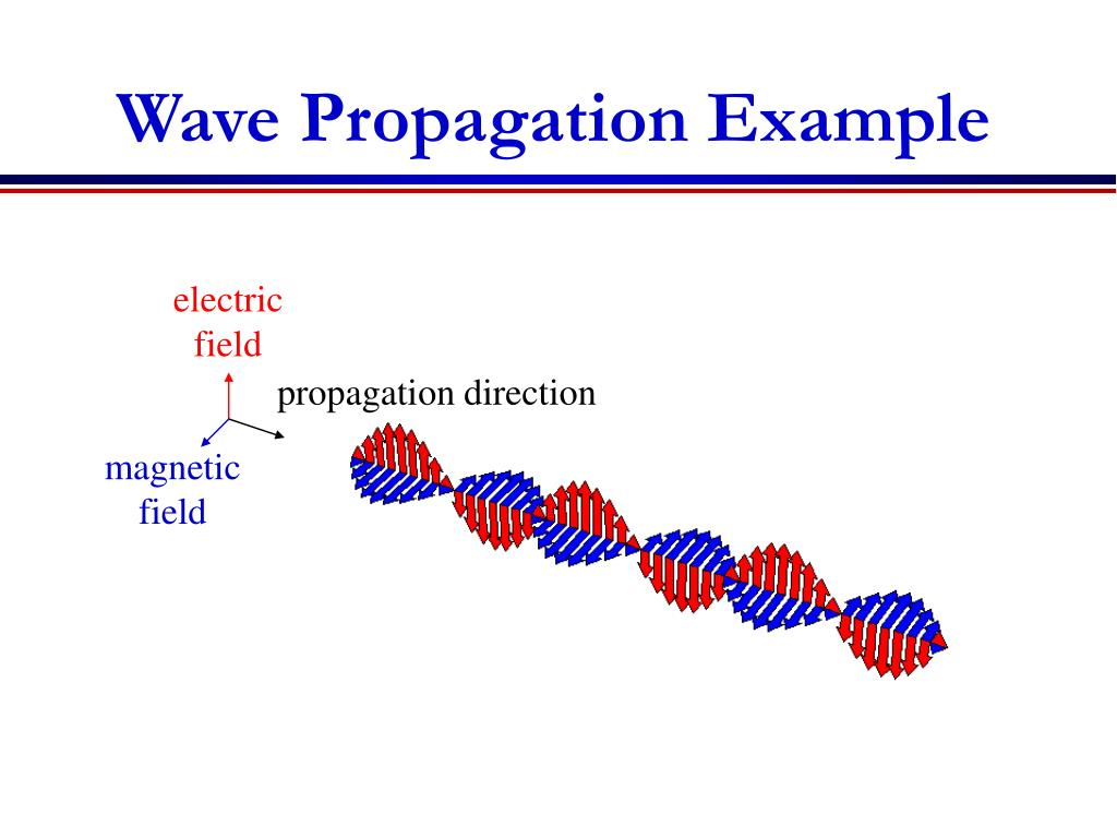 Wave Propagation Example