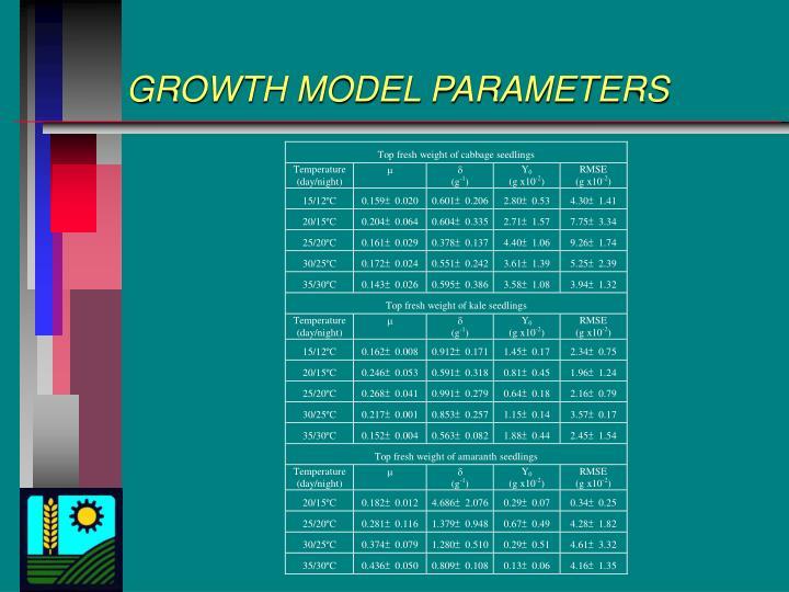 GROWTH MODEL PARAMETERS