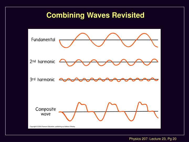 Combining Waves Revisited