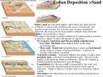 eolian deposition sand